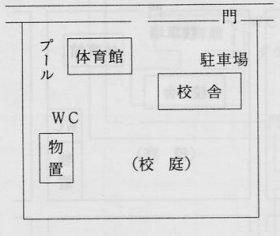 鶴ヶ島第ニ小学校 全体図
