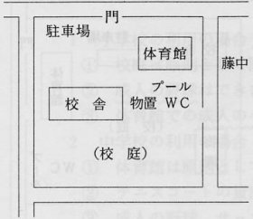 藤小学校 全体図