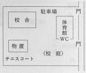 鶴ヶ島中学校 全体図