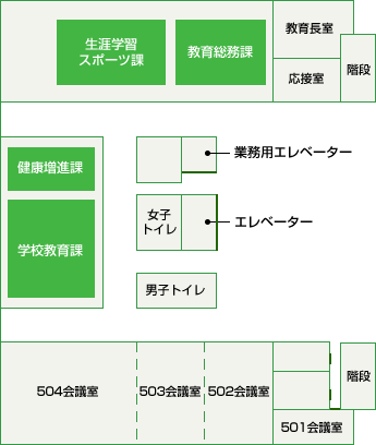 『鶴ヶ島市役所5階』の画像