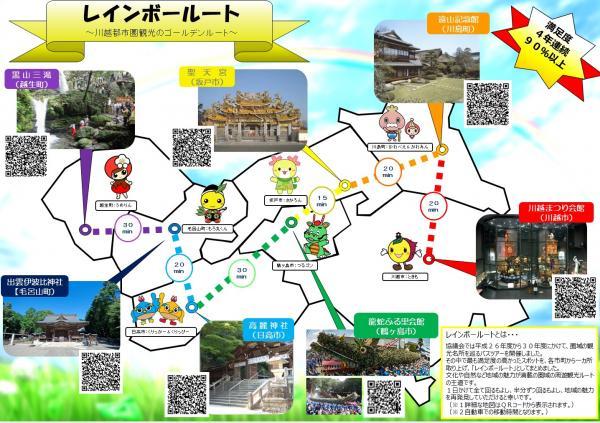 『広域観光ルート(レインボールート・表)』の画像