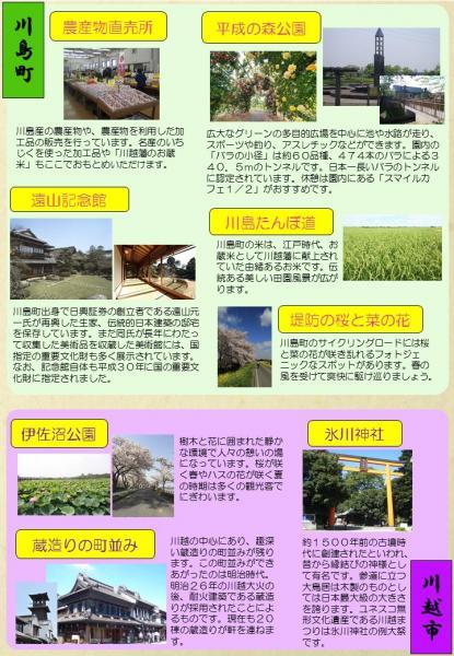 『(修正後)広域観光ルート(川越~川島お勧めサイクリングルート・裏)』の画像