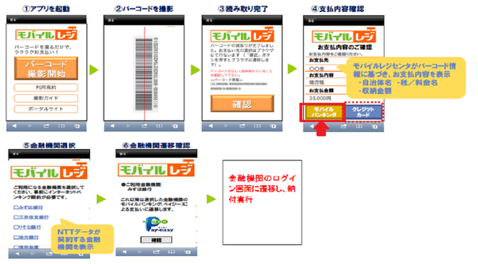 『モバイルバンキング手順』の画像