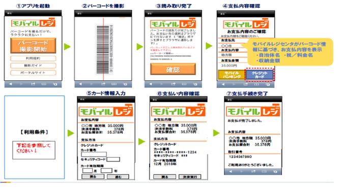 『クレジットカード手順』の画像