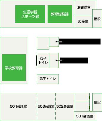 『鶴ヶ島_5階』の画像